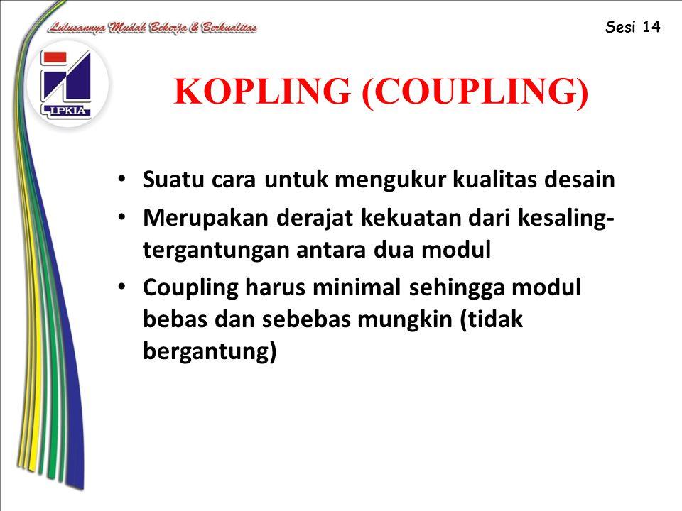 KOPLING (COUPLING) Suatu cara untuk mengukur kualitas desain