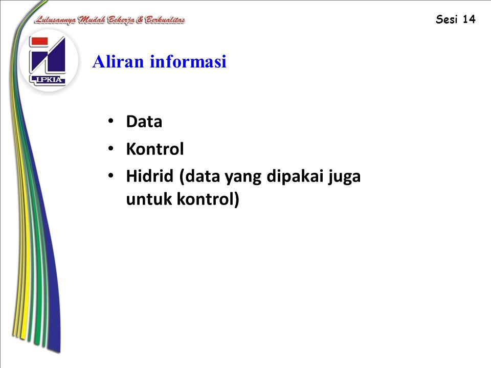 Hidrid (data yang dipakai juga untuk kontrol)