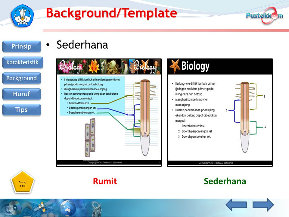 Background/Template Sederhana Rumit Sederhana
