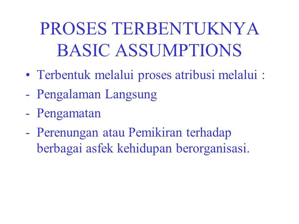 PROSES TERBENTUKNYA BASIC ASSUMPTIONS
