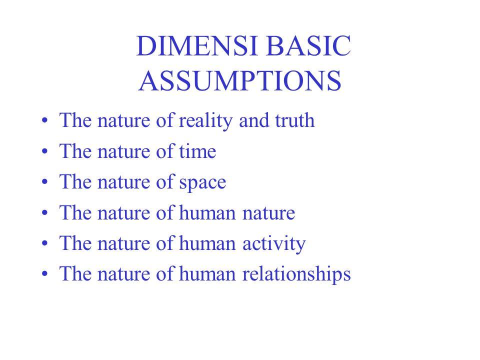 DIMENSI BASIC ASSUMPTIONS