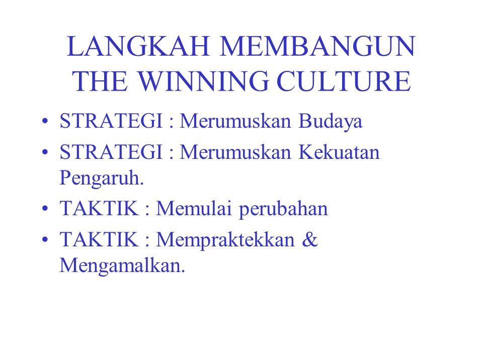 LANGKAH MEMBANGUN THE WINNING CULTURE