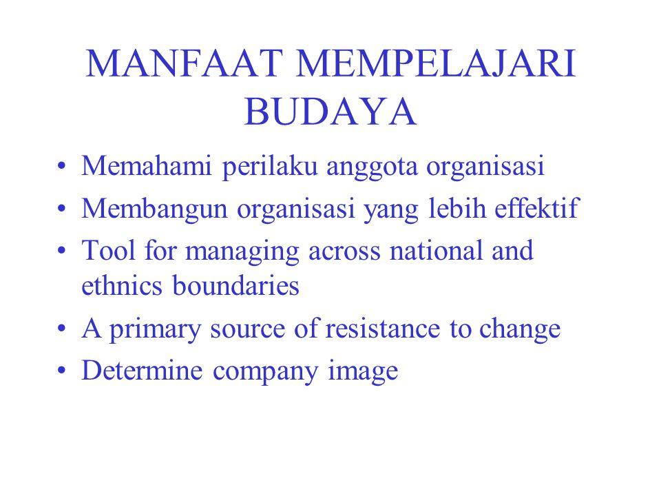 MANFAAT MEMPELAJARI BUDAYA