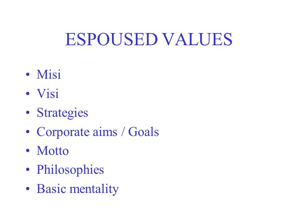 ESPOUSED VALUES Misi Visi Strategies Corporate aims / Goals Motto