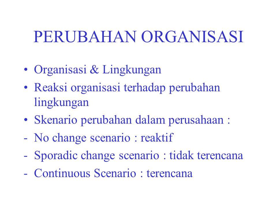 PERUBAHAN ORGANISASI Organisasi & Lingkungan