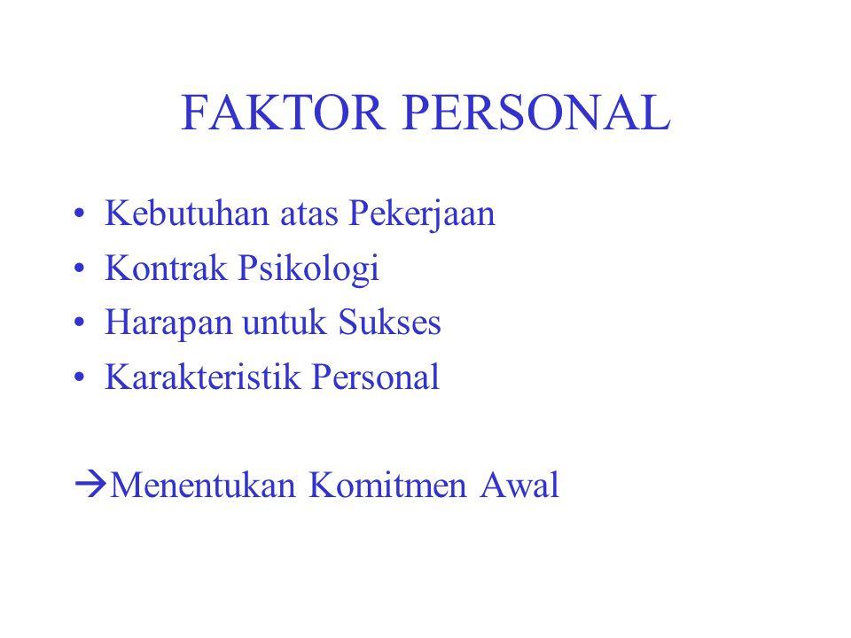 FAKTOR PERSONAL Kebutuhan atas Pekerjaan Kontrak Psikologi