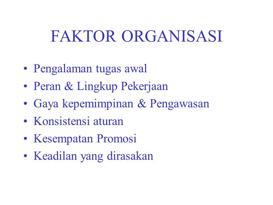 FAKTOR ORGANISASI Pengalaman tugas awal Peran & Lingkup Pekerjaan