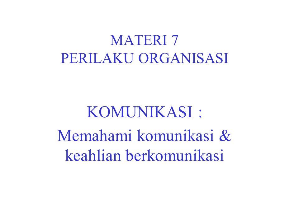 MATERI 7 PERILAKU ORGANISASI