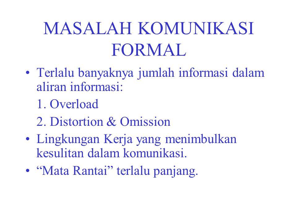 MASALAH KOMUNIKASI FORMAL