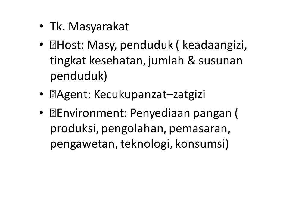 Tk. Masyarakat Host: Masy, penduduk ( keadaangizi, tingkat kesehatan, jumlah & susunan penduduk) Agent: Kecukupanzat–zatgizi.