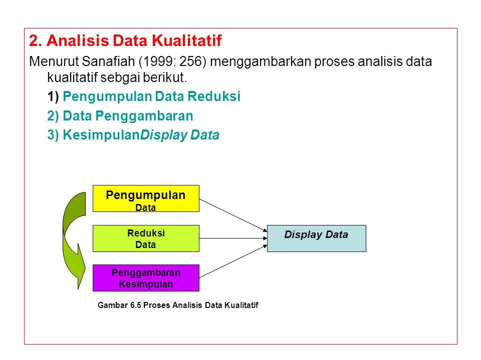 2. Analisis Data Kualitatif
