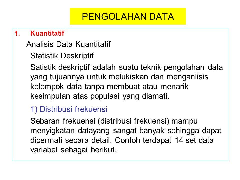 1) Distribusi frekuensi