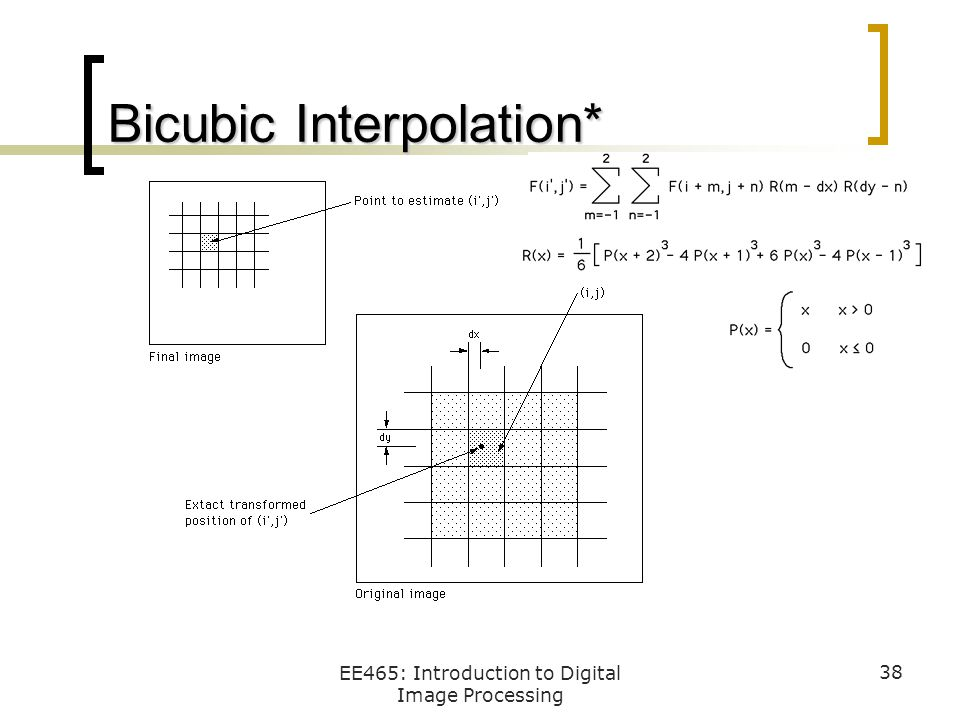 Bicubic Interpolation*