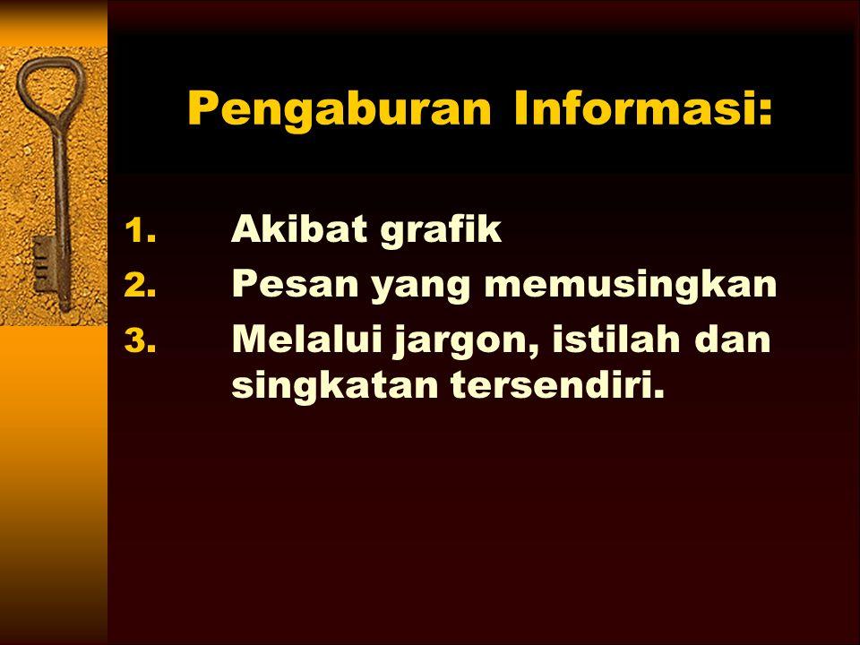 Pengaburan Informasi: