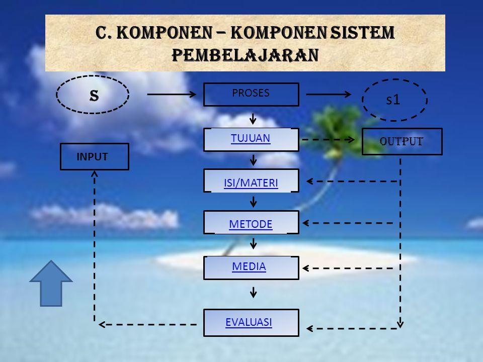 c. Komponen – komponen sistem pembelajaran