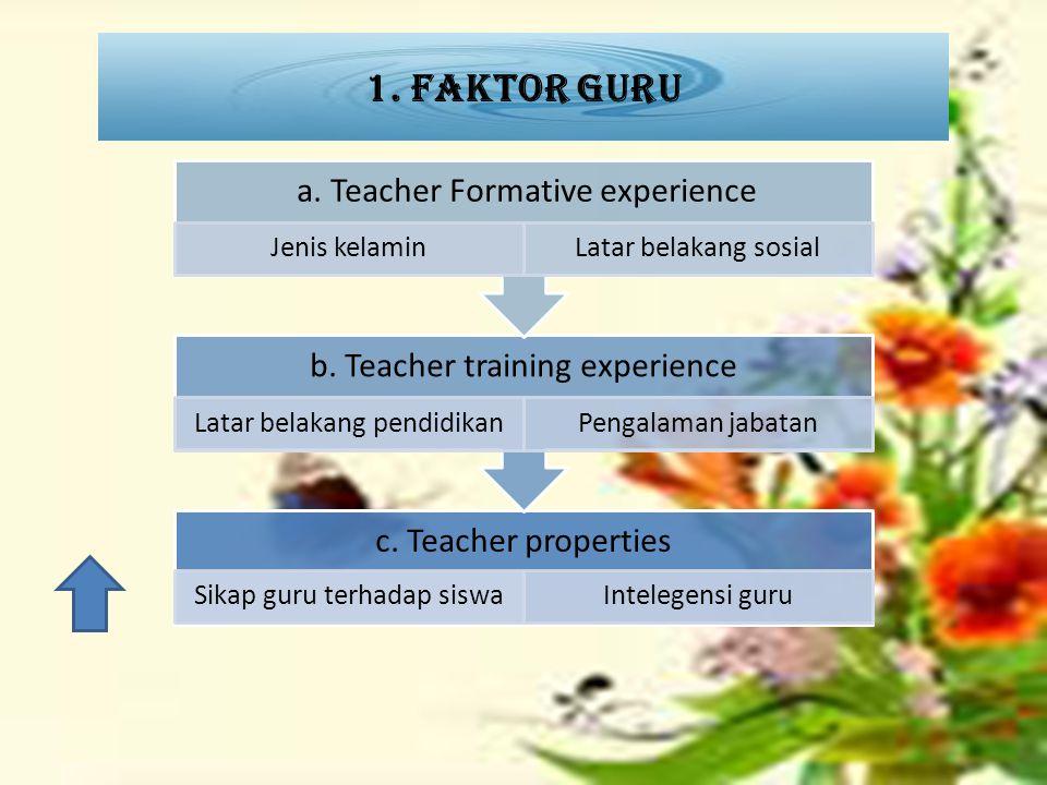 1. Faktor guru a. Teacher Formative experience