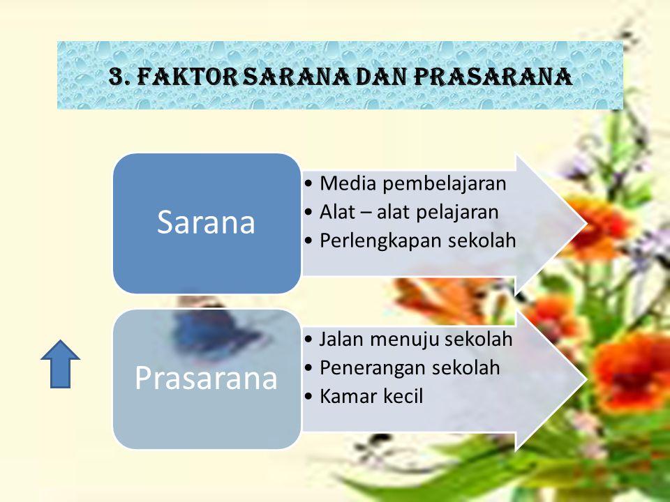 3. Faktor sarana dan prasarana