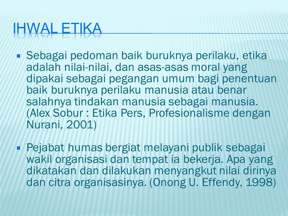 Ihwal Etika
