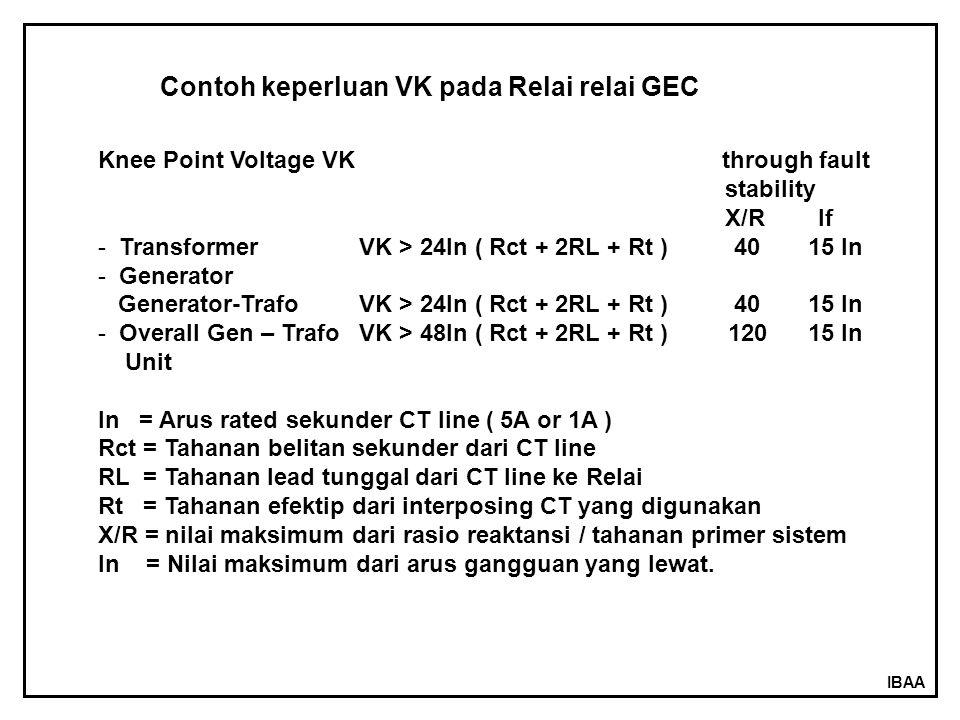 Contoh keperluan VK pada Relai relai GEC