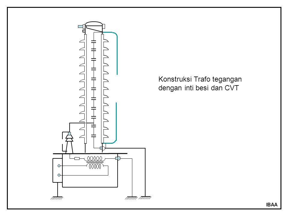 Konstruksi Trafo tegangan dengan inti besi dan CVT