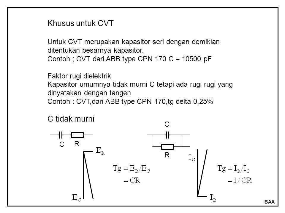 Khusus untuk CVT C tidak murni
