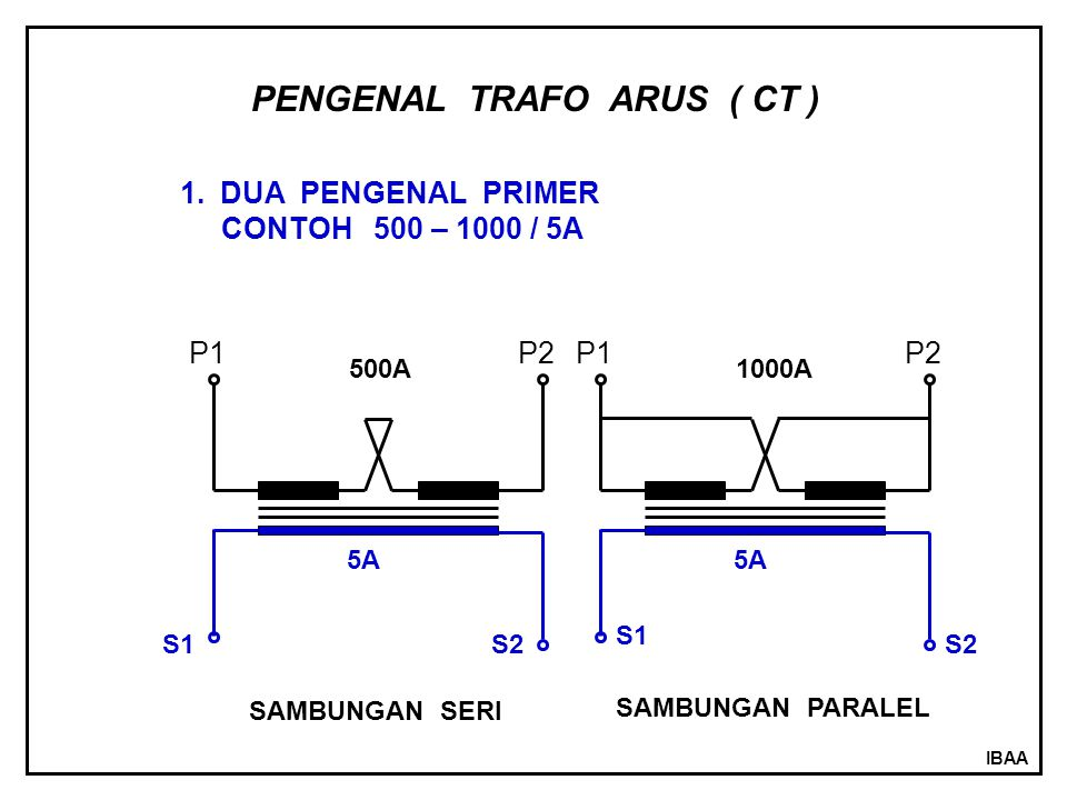 PENGENAL TRAFO ARUS ( CT )