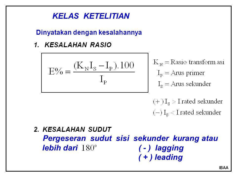 lebih dari ( - ) lagging ( + ) leading KELAS KETELITIAN