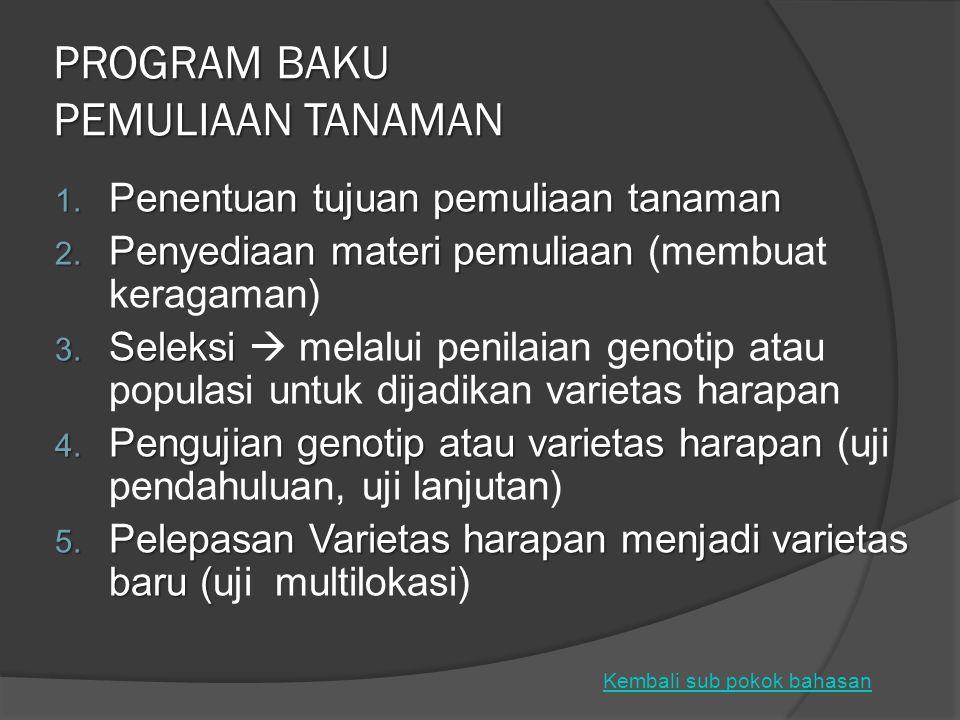 PROGRAM BAKU PEMULIAAN TANAMAN