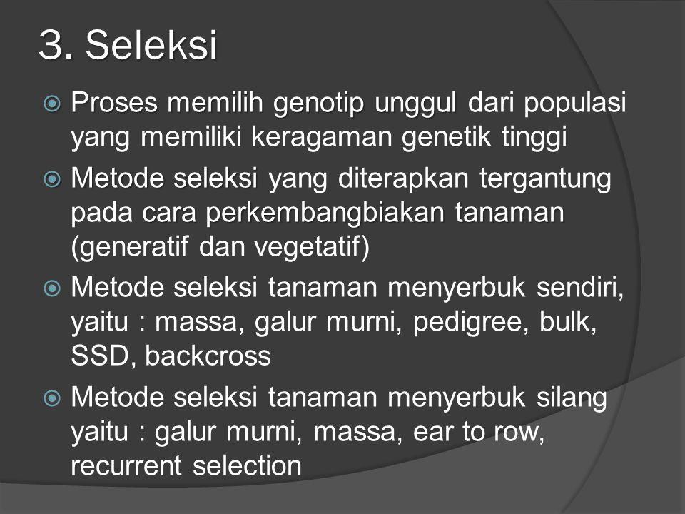3. Seleksi Proses memilih genotip unggul dari populasi yang memiliki keragaman genetik tinggi.