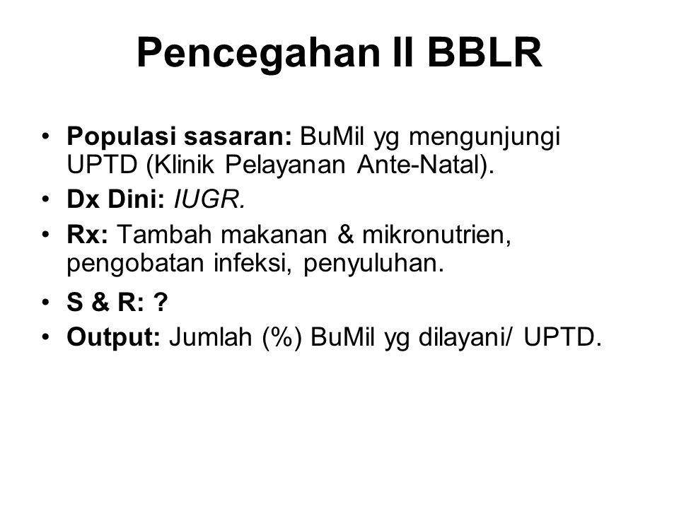 Pencegahan II BBLR Populasi sasaran: BuMil yg mengunjungi UPTD (Klinik Pelayanan Ante-Natal). Dx Dini: IUGR.