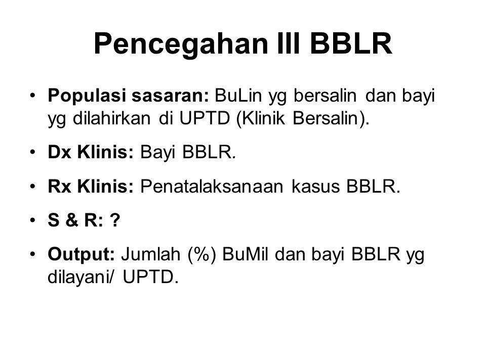 Pencegahan III BBLR Populasi sasaran: BuLin yg bersalin dan bayi yg dilahirkan di UPTD (Klinik Bersalin).