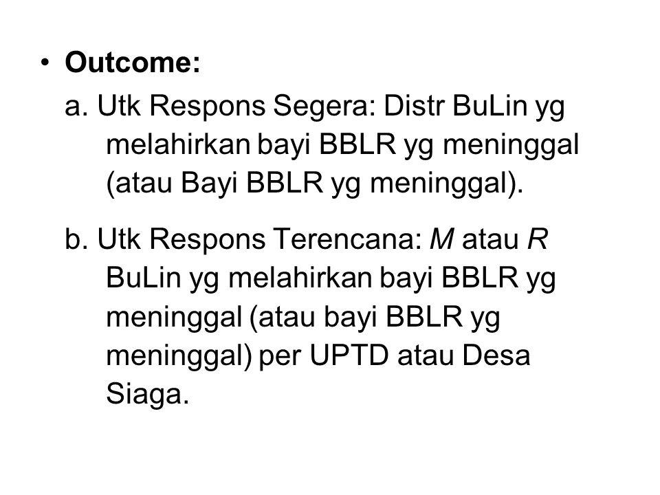 Outcome: a. Utk Respons Segera: Distr BuLin yg melahirkan bayi BBLR yg meninggal (atau Bayi BBLR yg meninggal).