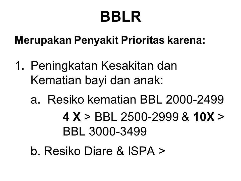 BBLR Peningkatan Kesakitan dan Kematian bayi dan anak: