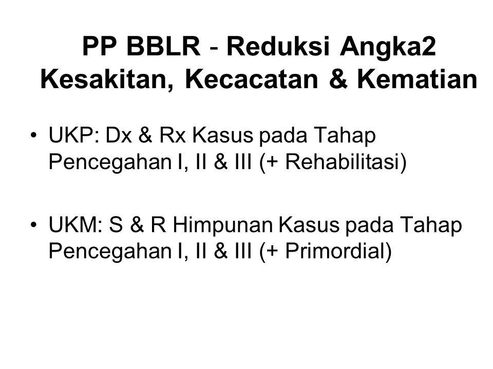 PP BBLR - Reduksi Angka2 Kesakitan, Kecacatan & Kematian