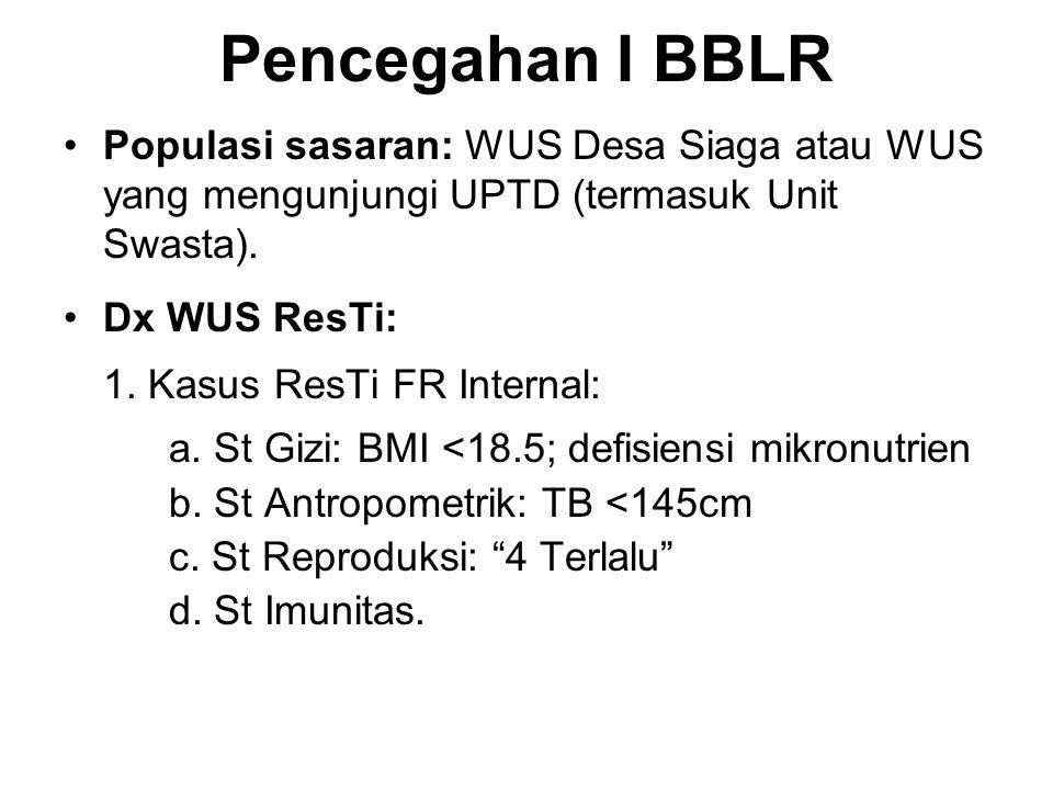 Pencegahan I BBLR Populasi sasaran: WUS Desa Siaga atau WUS yang mengunjungi UPTD (termasuk Unit Swasta).