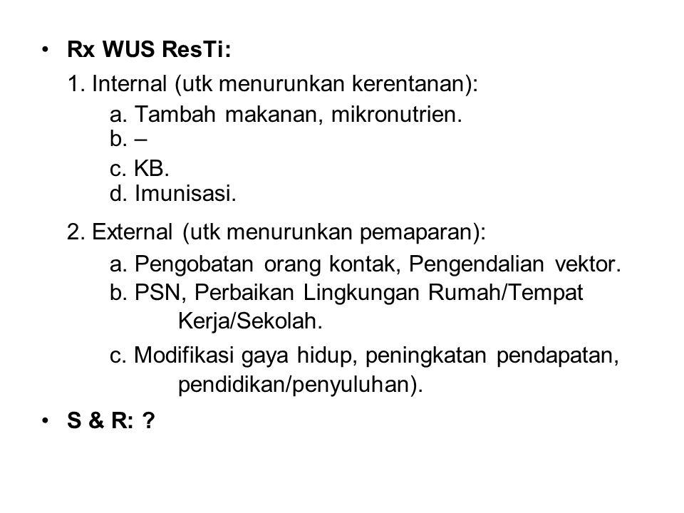 Rx WUS ResTi: 1. Internal (utk menurunkan kerentanan): a. Tambah makanan, mikronutrien. b. –