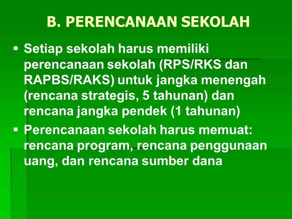B. PERENCANAAN SEKOLAH