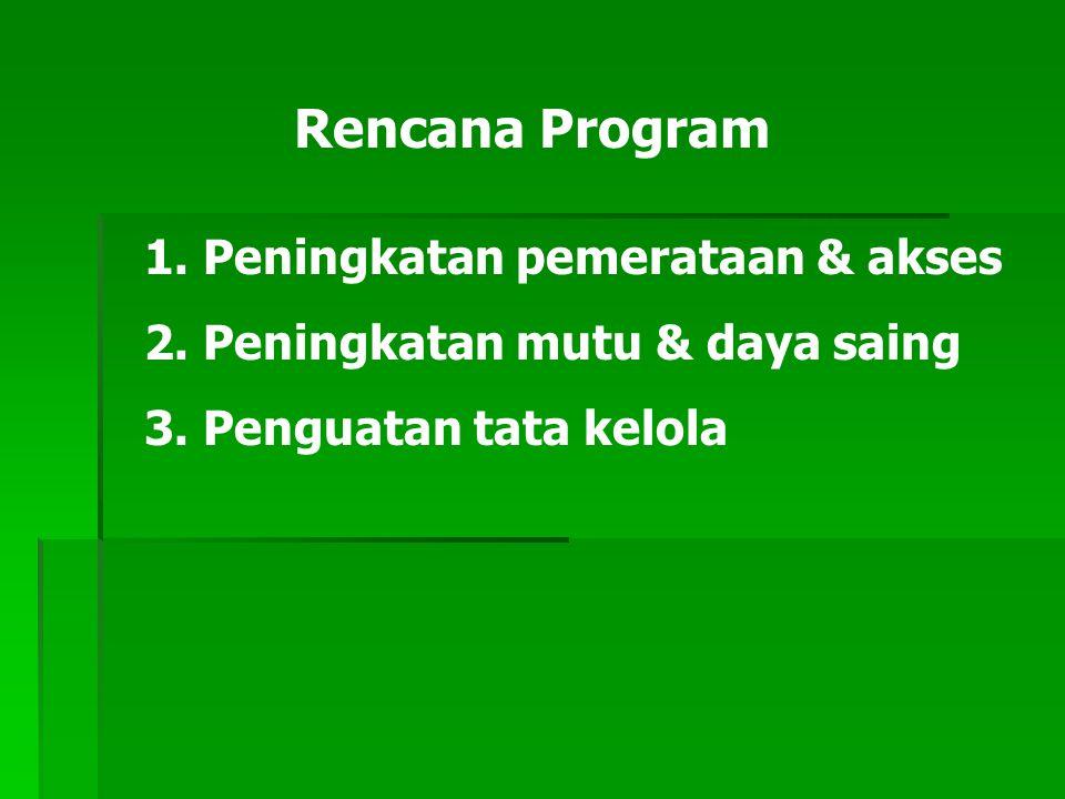 Rencana Program Peningkatan pemerataan & akses