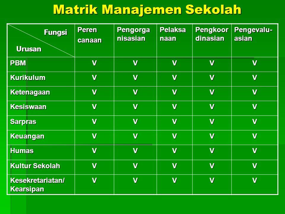 Matrik Manajemen Sekolah