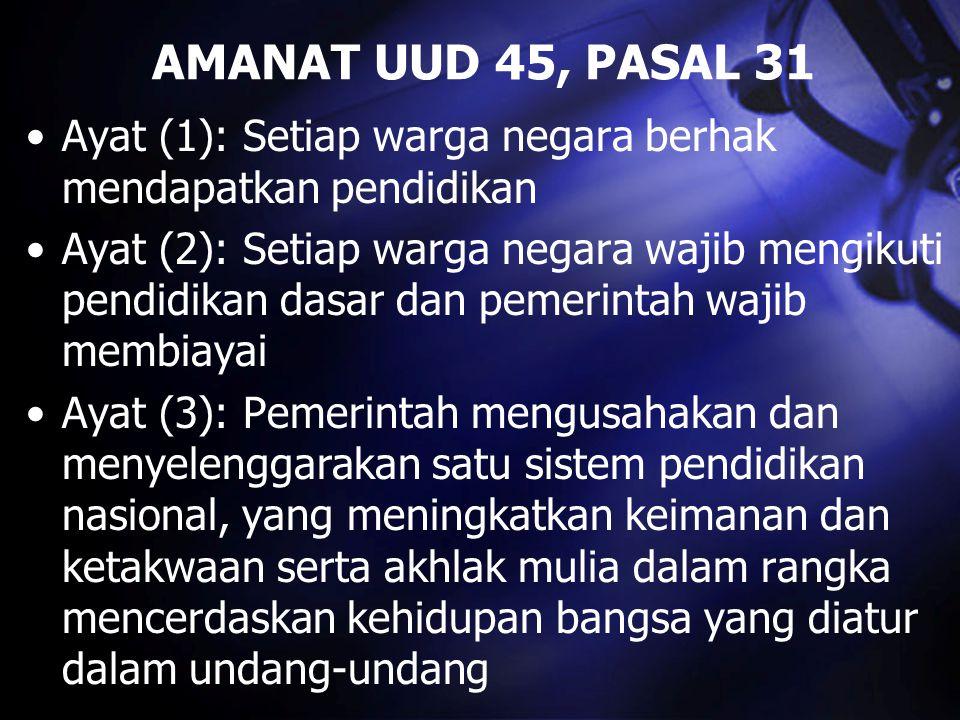 AMANAT UUD 45, PASAL 31 Ayat (1): Setiap warga negara berhak mendapatkan pendidikan.