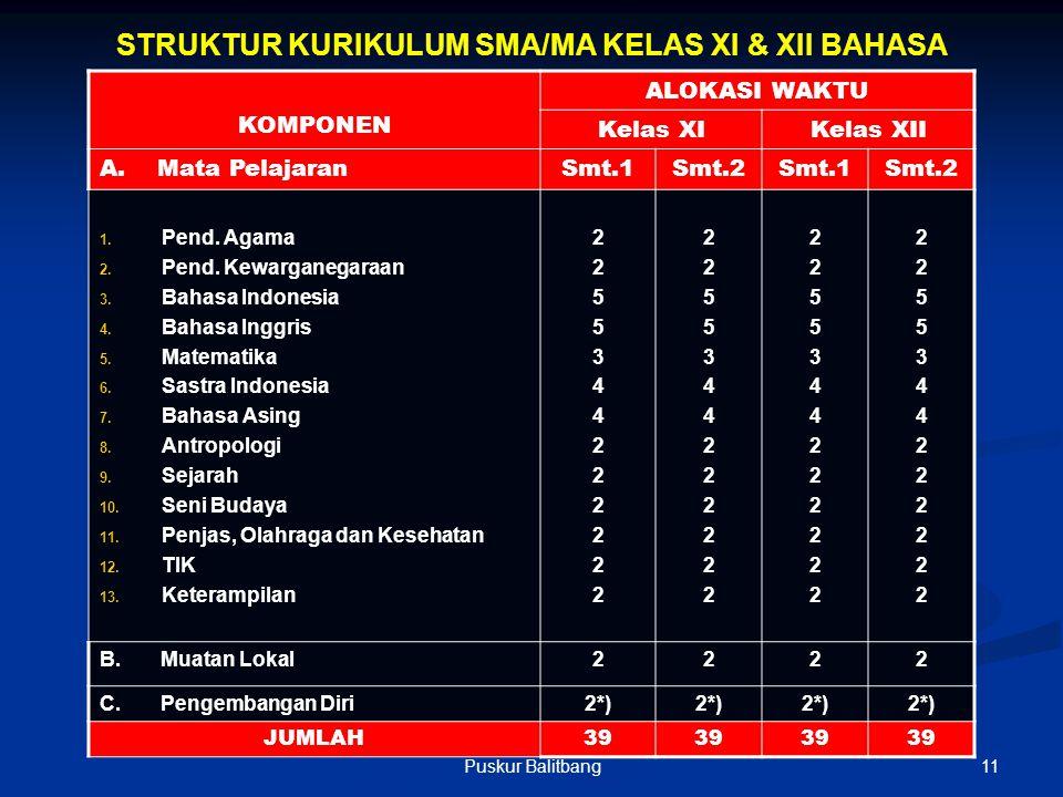 STRUKTUR KURIKULUM SMA/MA KELAS XI & XII BAHASA