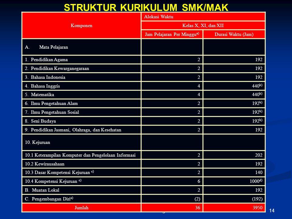 STRUKTUR KURIKULUM SMK/MAK