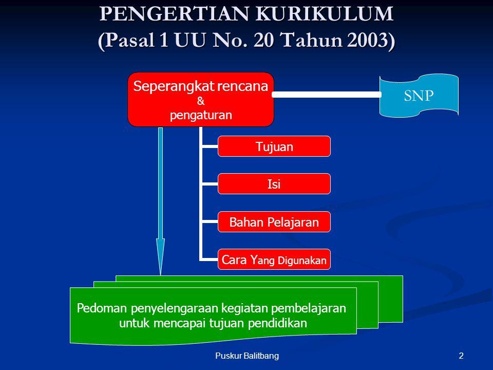 PENGERTIAN KURIKULUM (Pasal 1 UU No. 20 Tahun 2003)