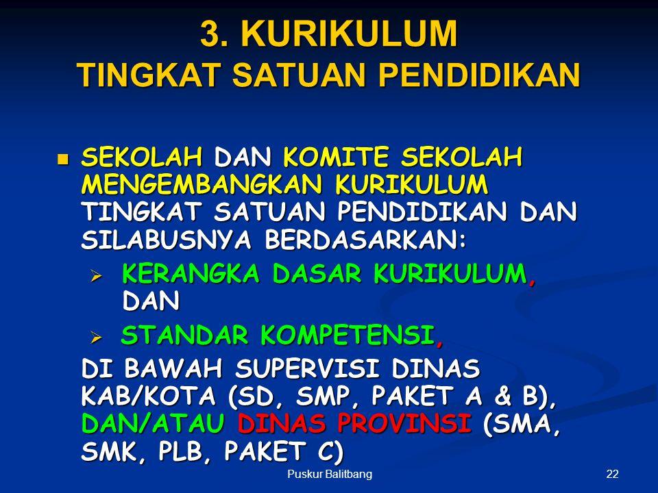 3. KURIKULUM TINGKAT SATUAN PENDIDIKAN