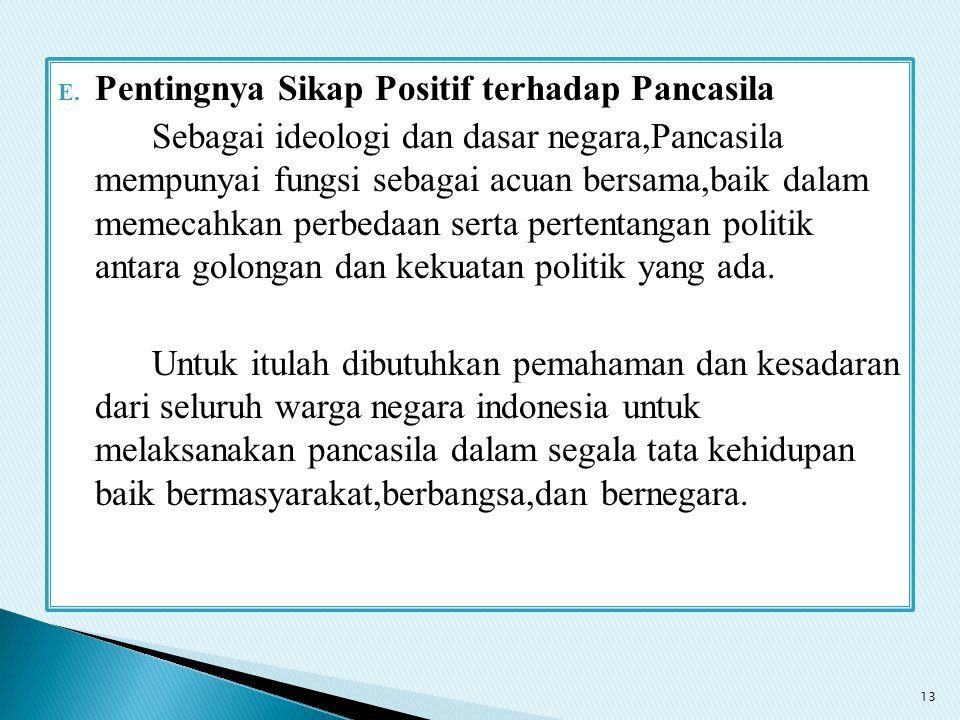 Pentingnya Sikap Positif terhadap Pancasila