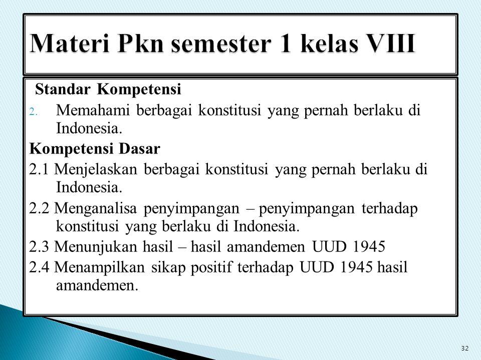 Materi Pkn semester 1 kelas VIII