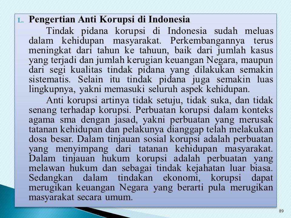 Pengertian Anti Korupsi di Indonesia