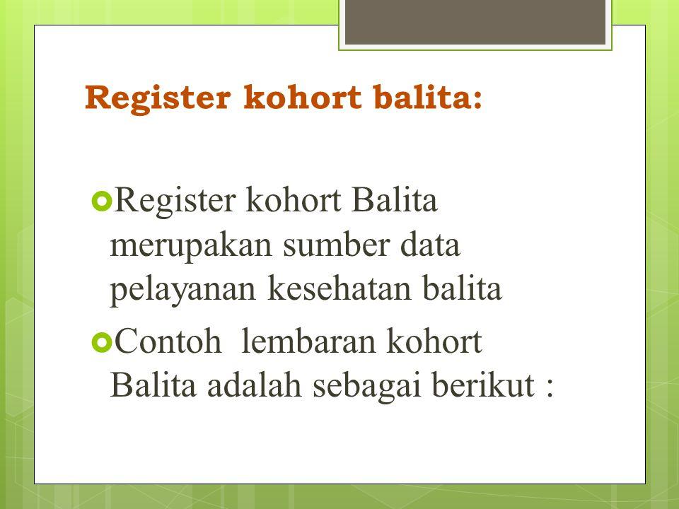 Register kohort balita: