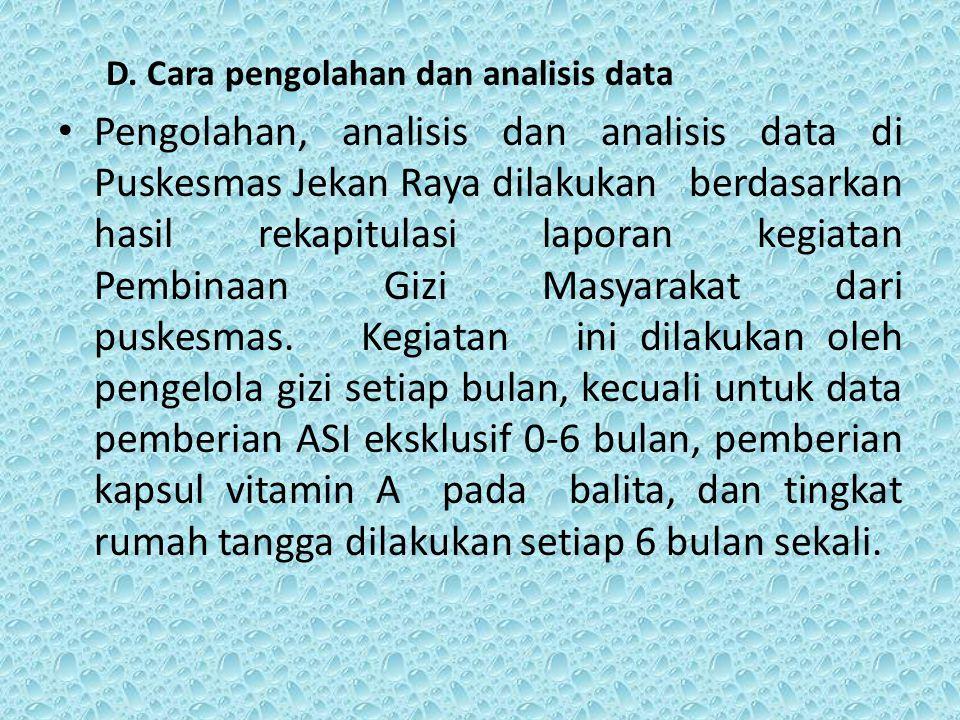 D. Cara pengolahan dan analisis data