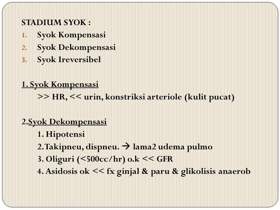 STADIUM SYOK : Syok Kompensasi. Syok Dekompensasi. Syok Ireversibel. 1. Syok Kompensasi. >> HR, << urin, konstriksi arteriole (kulit pucat)